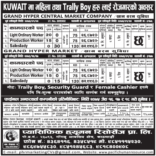 Jobs in Kuwait for Nepali, Salary Rs 42,996