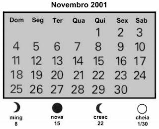 Novembro 2001
