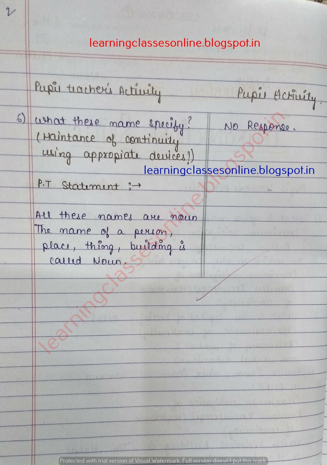 microteaching lesson plan for english