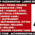CCC Kazakhstan Large Recruitment | Consolidated Contractors Company