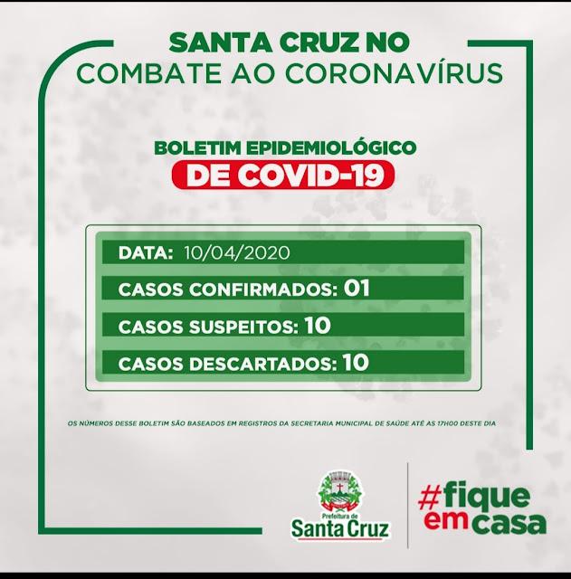 Santa Cruz-RN tem o primeiro caso de Coronavirus confirmado