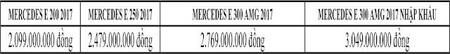 Bảng so sanh giá xe Mercedes E200 2018 tại Mercedes Trường Chinh