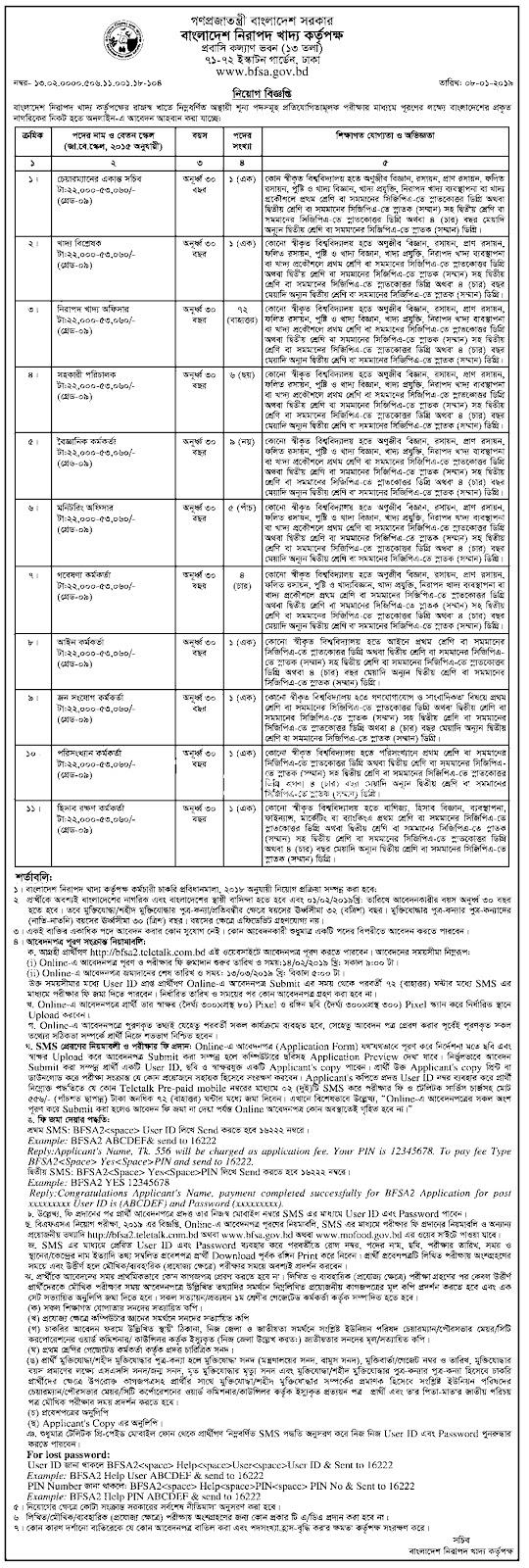 Bangladesh Food Safety Authority (BFSA) Job Circular 2019