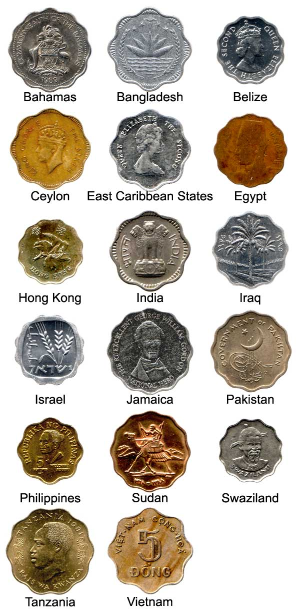 World Coin Collecting