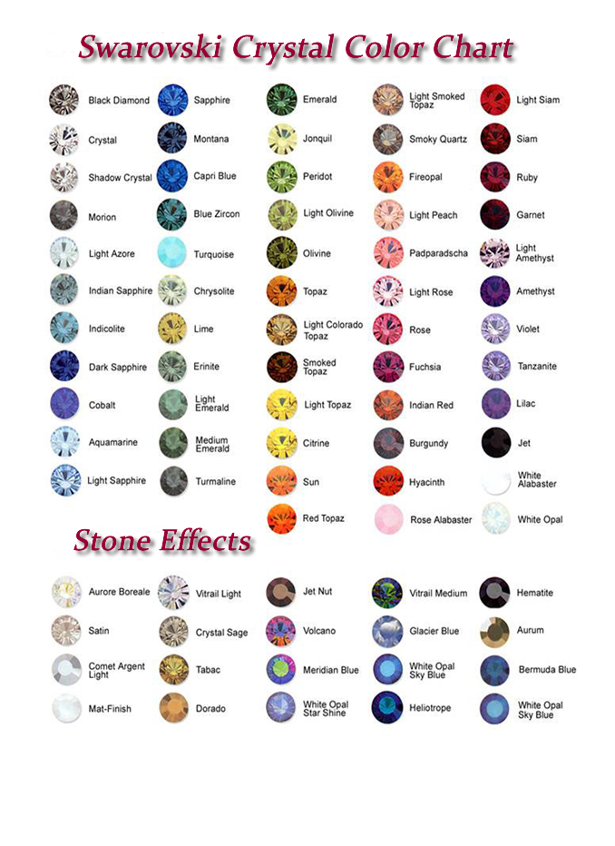 Dang's MYX: Birthstones & Their Meaning by Julie Henry