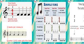 TIME SIGNATURE (Music IM) - Free Download