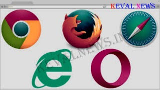 most top 10 web browser in the world used in news by Keval News