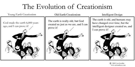 Creation Vs. Evolution