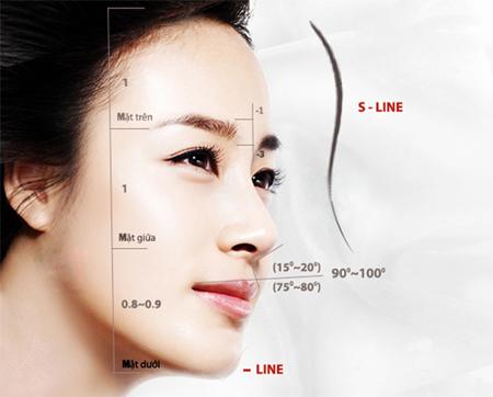 Nâng mũi có ảnh hưởng đến tướng số không?