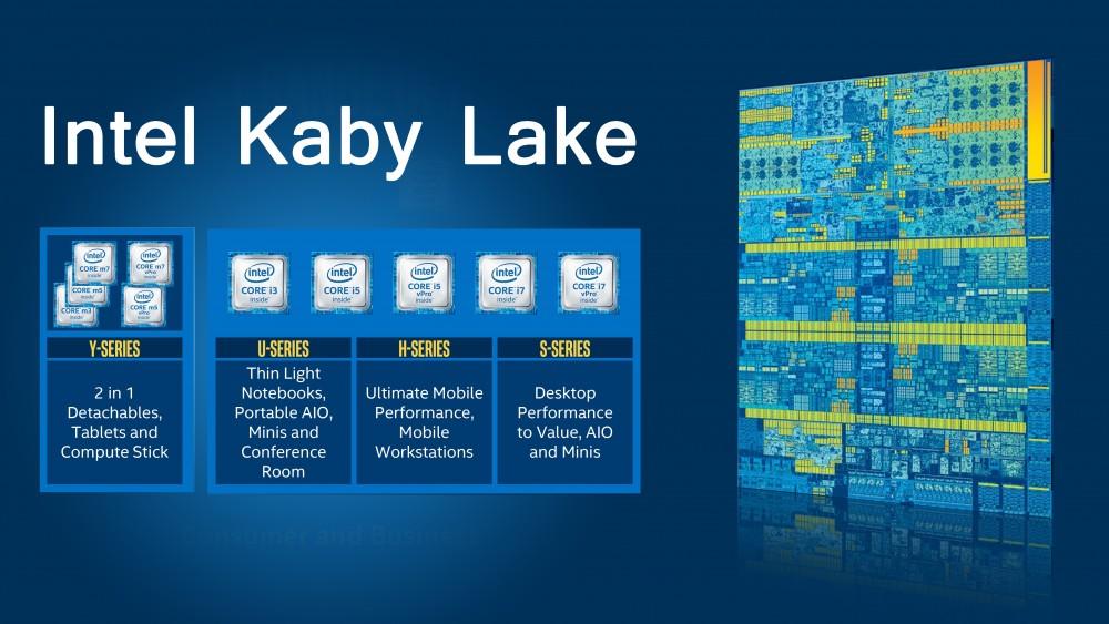 "Risultati immagini per Kaby Lake"""