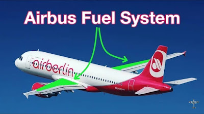 How does Airbus Fuel System Works?