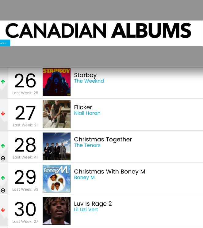 10/12/2017 Boney M. in Canadian TOP30 Albums CanadianTOP200