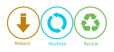 https://sustentabilidadenlauniversidad.files.wordpress.com/2014/11/reduce-reutiliza-recicle.jpg