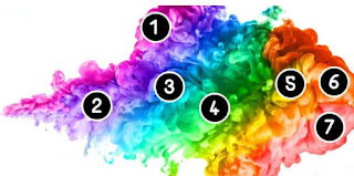 What color would you get if you mixed 3 and 7?