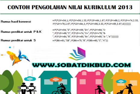 Download Master Soal dan Pengolah Nilai Raport Kurikulum 2013