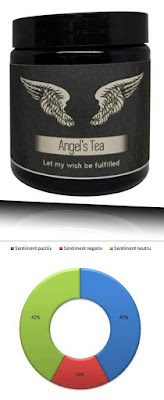 Pareri forumuri Angel's Tea cu Ciuperca Chaga