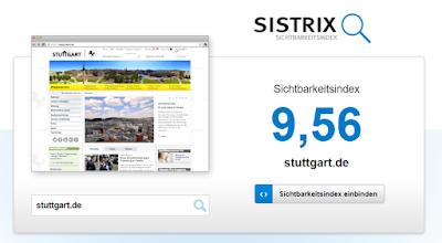 Website-Vergleich: der Sistrix-Sichtbarkeitsindex