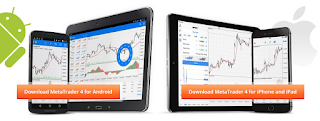 Mengenal MetaTrader 4 Mobile Trading