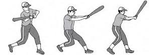 Memukul bola dengan dan tanpa ayunan