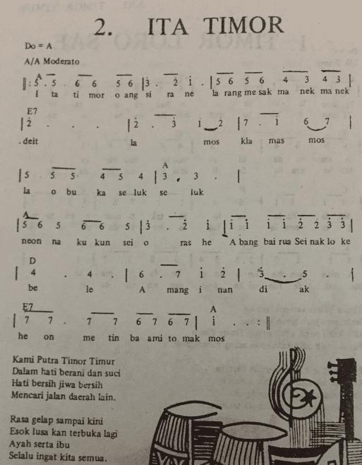 Not Angka Pianika Lagu Ita Timor