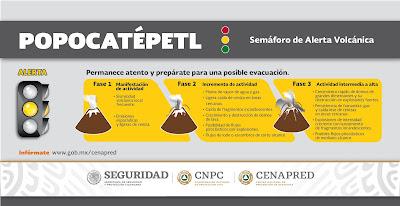 Popocatépetl alerta