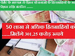 MP news today : मुख्यमंत्री श्री चौहान विभिन्न पेंशन योजनाओं के हितग्राहियों के खाते में पेंशन राशि अंतरित करेंगे