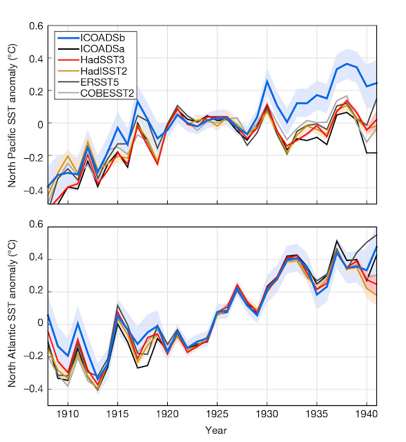 Correcting historic sea surface temperature measurements
