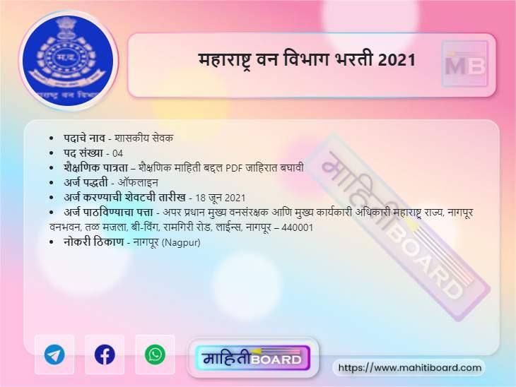 Van Vibhag Nagpur Bharti 2021