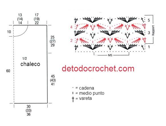 chaleco-crochet