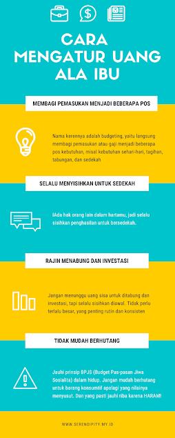 cara mengatur uang