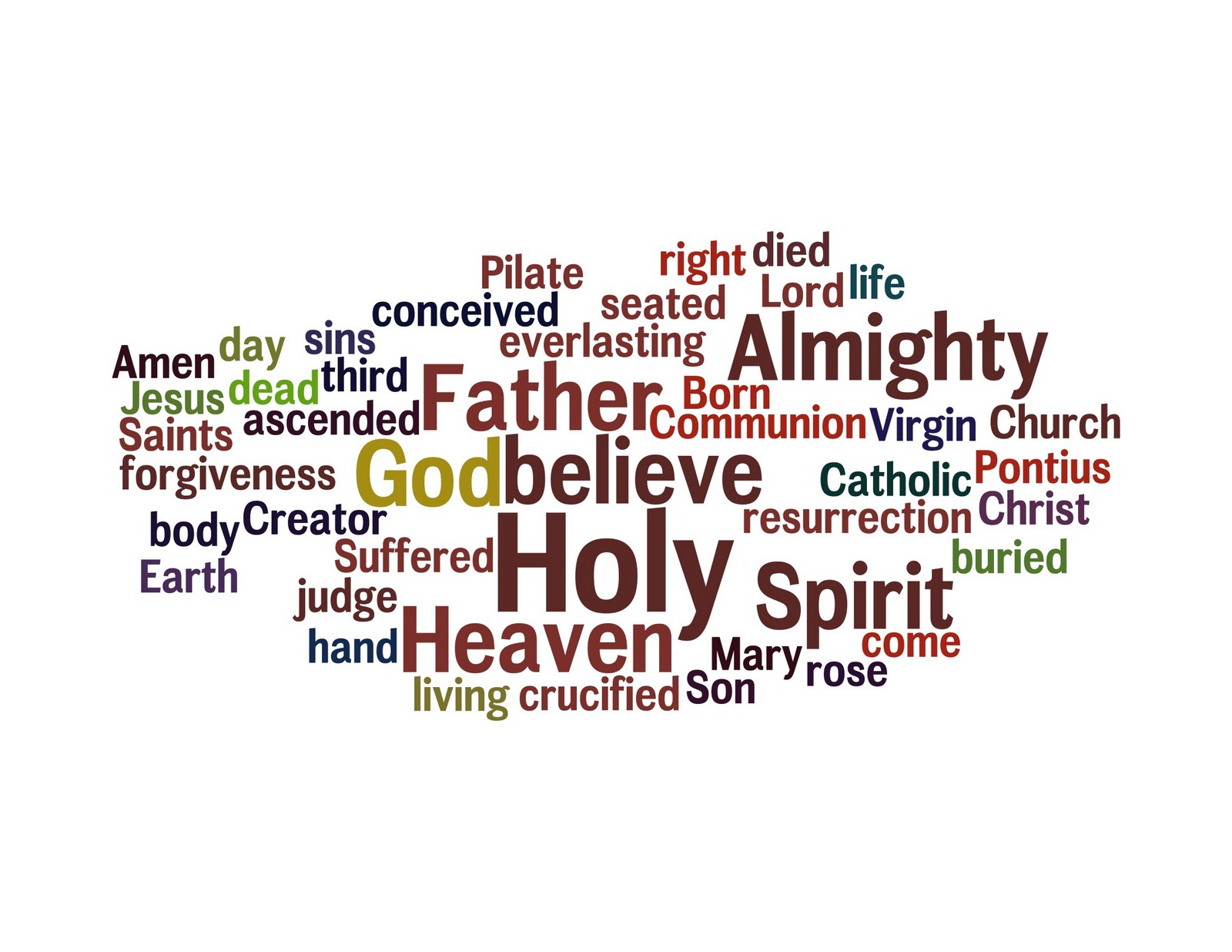 Apostles Creed Powerpoint
