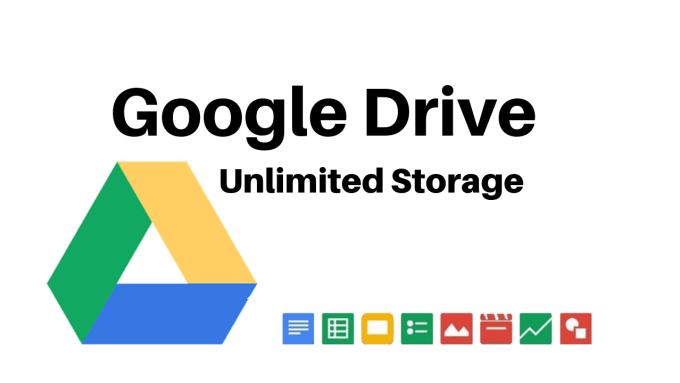 Google Drive Unlimited Murah Meriah Hampir Gratis