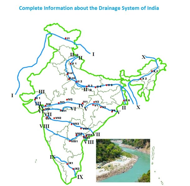 Complete information about the drainage system of India(Rivers)