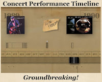 Neil Young Concert Performance Timeline