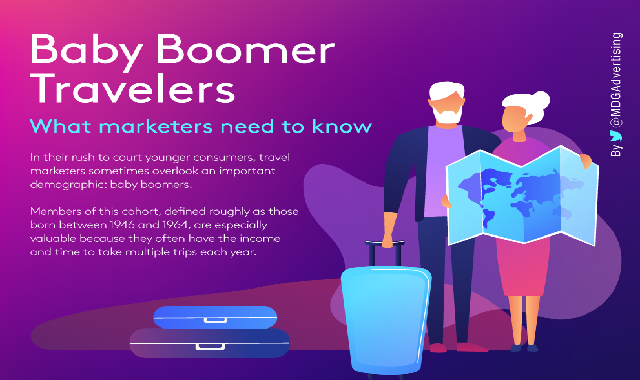 Baby Boomer Travelers: What Marketers Need to Know #infographic