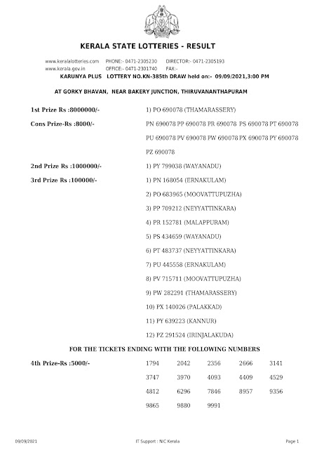 karunya-plus-kerala-lottery-result-kn-385-today-09-09-2021_page-0001