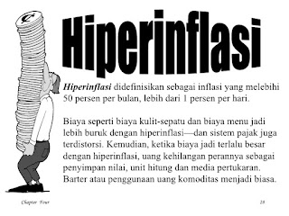 hiperinflasi-www.frankydaniel.com