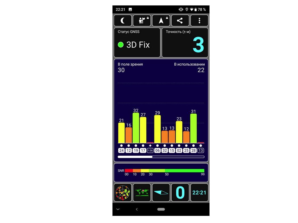 Cubot X20 Pro Review: