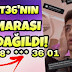 Özgür Deniz Cellat'ın Telefon Numarası | Cellat36 Telefon Numarası