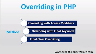 Overriding in PHP