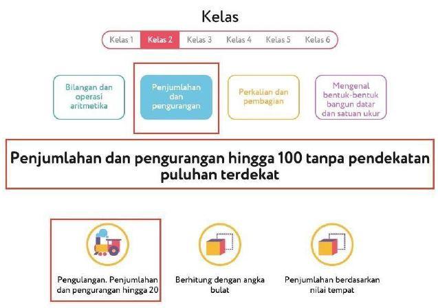 Panduan mendaftar dan menggunakan platform dragonlearn.org untuk belajar online Siswa Madrasah Ibtidaiyah