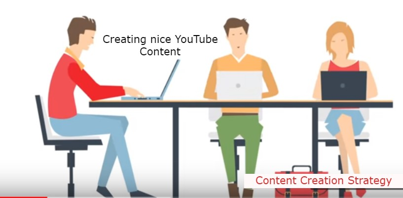 Developing a Content Creation Strategy