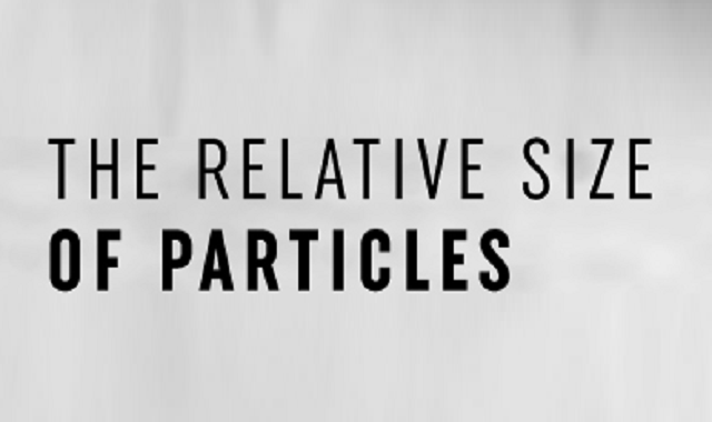 How particles of various sizes have the power to make a huge impact