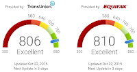 TransUnion and Equifax credit scores, provided by Credit Karma