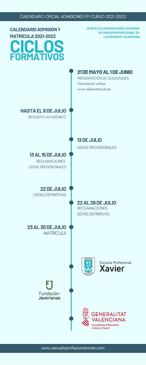 CALENDARIO ADMISIÓN FORMACIÓN PROFESIONAL VALENCIA 2021-2022