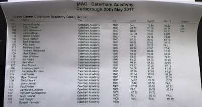 Timed runs for the 2017 Caterham Academy Green Group at Curborough Figure 8 sprint course - wet/dry/wet/dry