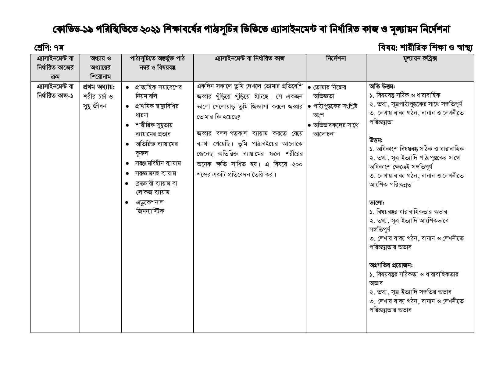Class 7 10th Week Sharirik Shiksha o sasto Assignment Question