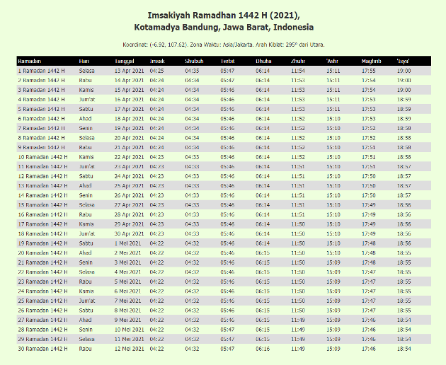 Jadwal Imsakiyah Puasa Ramadhan 1442 H 2021 M Seluruh Kota Di Indonesia Risalah Islam