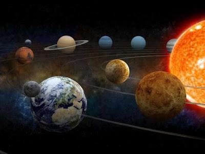 các hành tinh trong hệ Mặt trời.