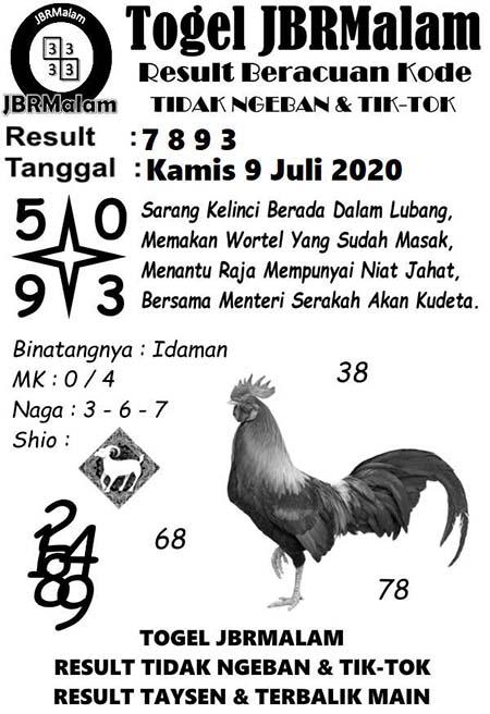 JBR Malam HK Kamis 09 Juli 2020